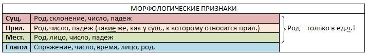 http://mono5.ucoz.com/morf_prizn.jpg