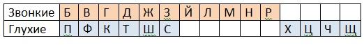 http://mono5.ucoz.com/zv_glukh.jpg